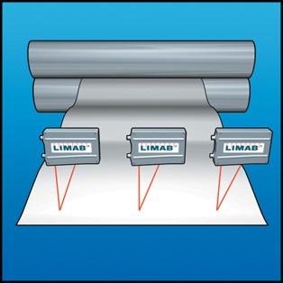 LIMAB laser sensors, flatness