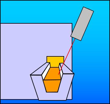 LIMAB laser sensors, level