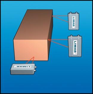 LIMAB laser sensors, position