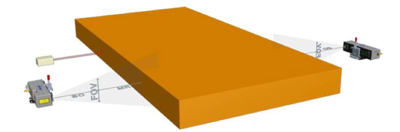 SlabProfiler 3D